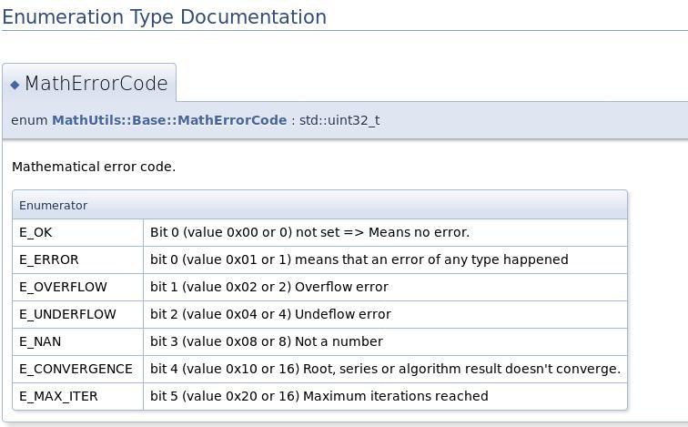 CPP / C++ Notes - Doxygen - Documentation Generator